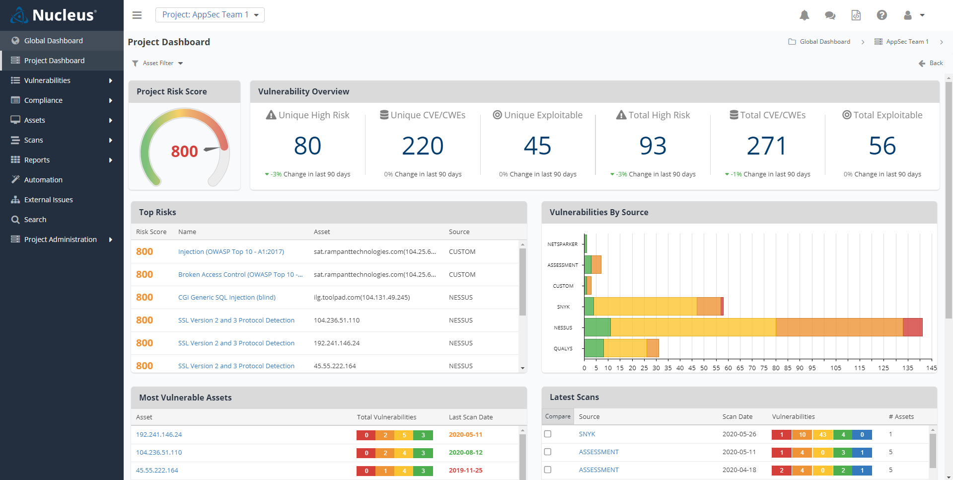 Custom Branded VM Dashboard for MSSPs